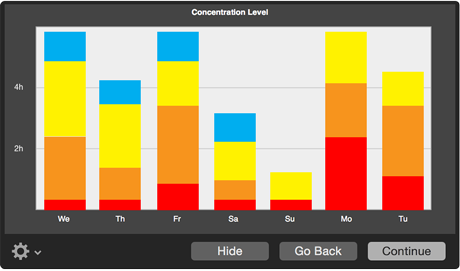in workflow progress feedback
